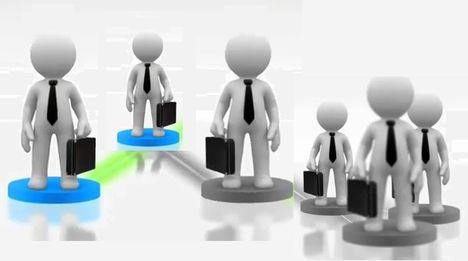 МЛМ бизнес - что это такое - MLM-biznes-chto-eto-takoe-setevoj-biznes-mlm.jpg